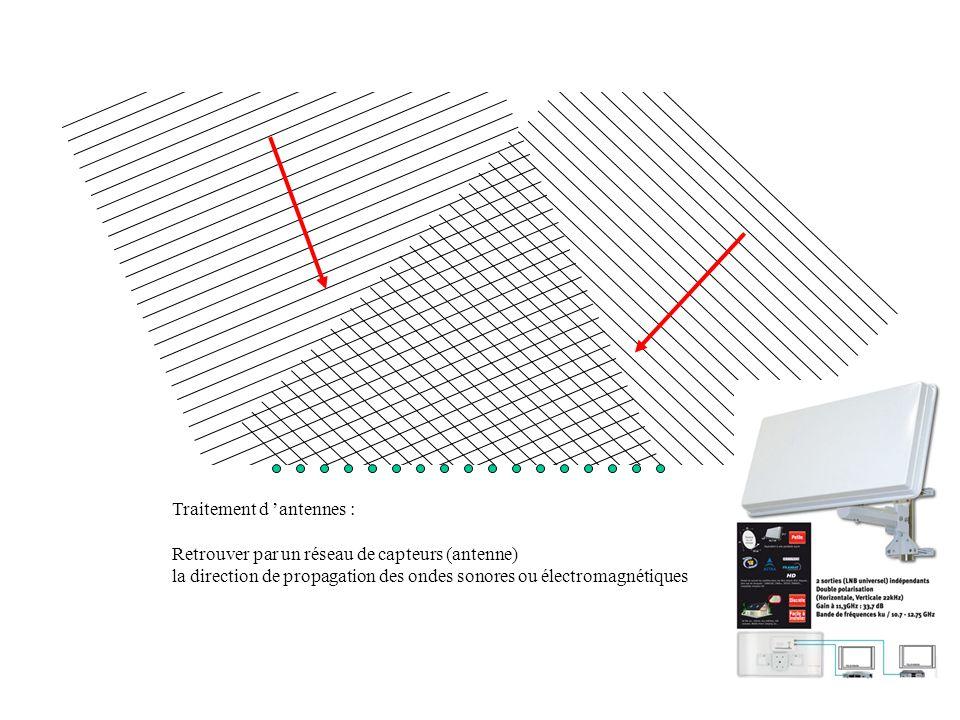 Traitement d 'antennes :