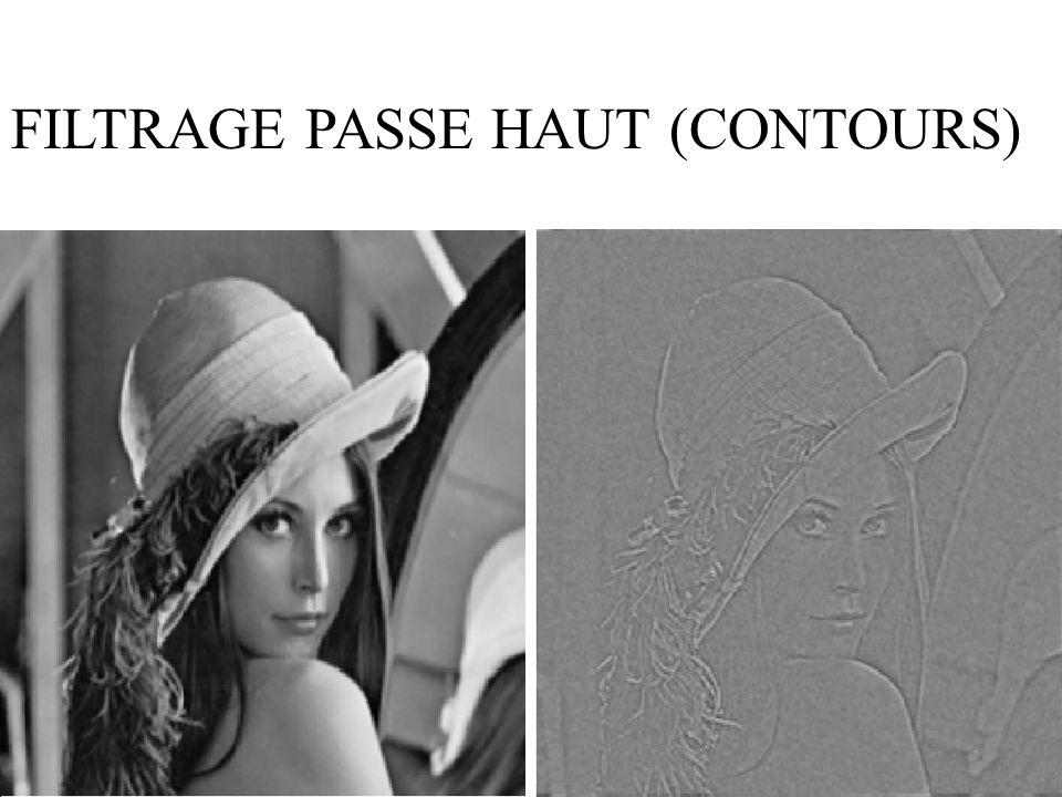 FILTRAGE PASSE HAUT (CONTOURS)
