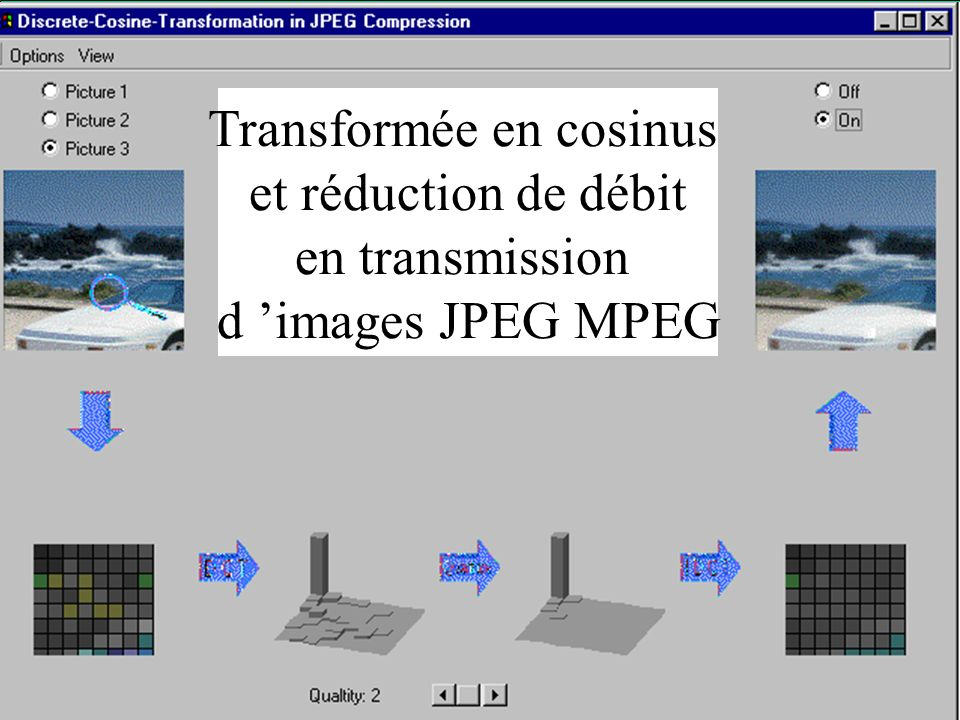 Transformée en cosinus