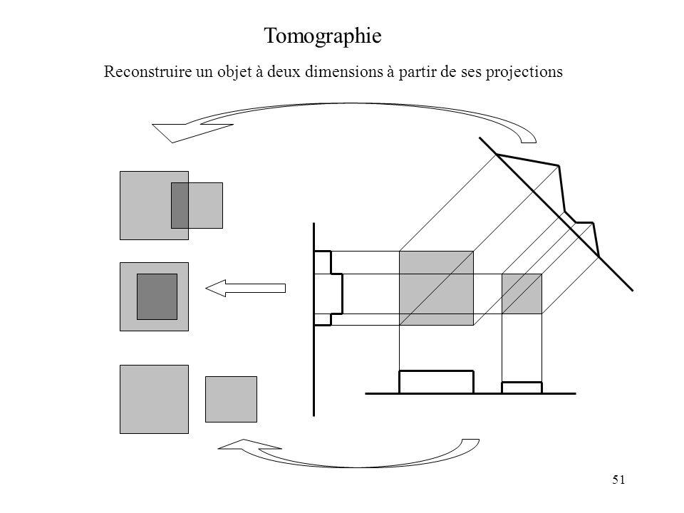 Tomographie Reconstruire un objet à deux dimensions à partir de ses projections