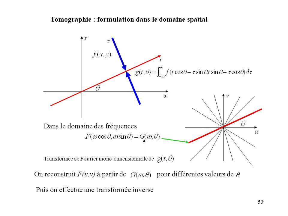 Tomographie : formulation dans le domaine spatial