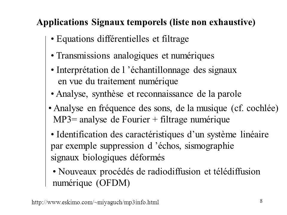 Signaux temporels (liste non exhaustive)