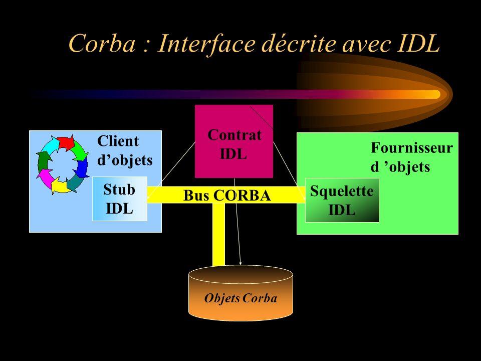Corba : Interface décrite avec IDL