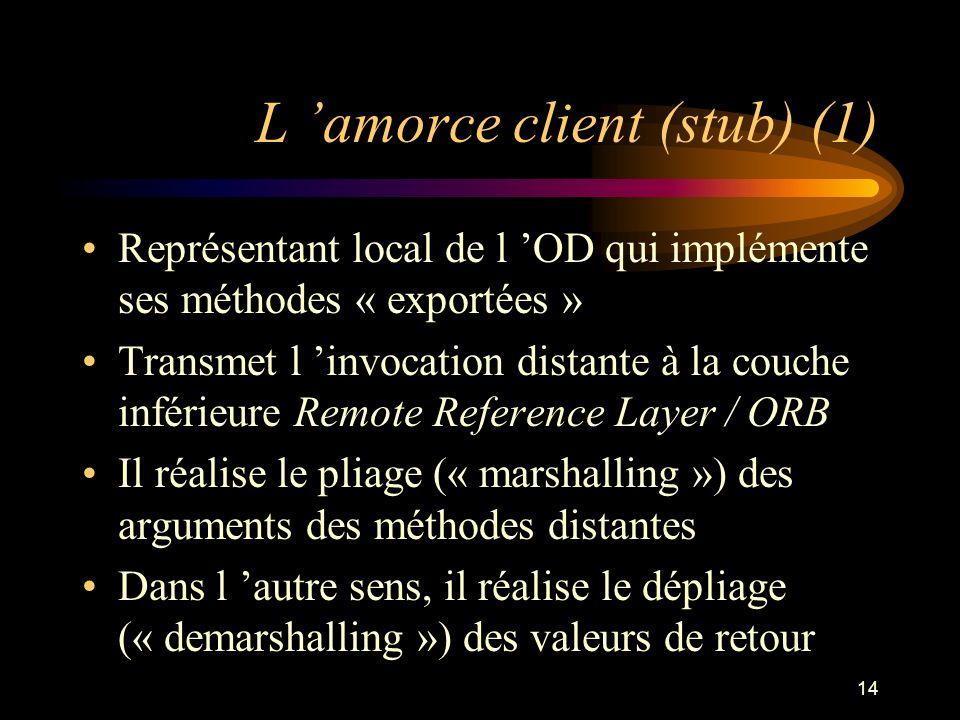 L 'amorce client (stub) (1)