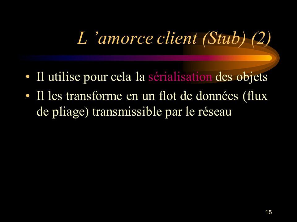 L 'amorce client (Stub) (2)