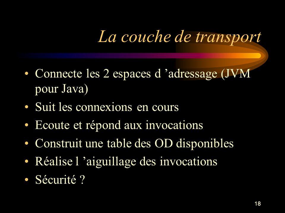 La couche de transport Connecte les 2 espaces d 'adressage (JVM pour Java) Suit les connexions en cours.