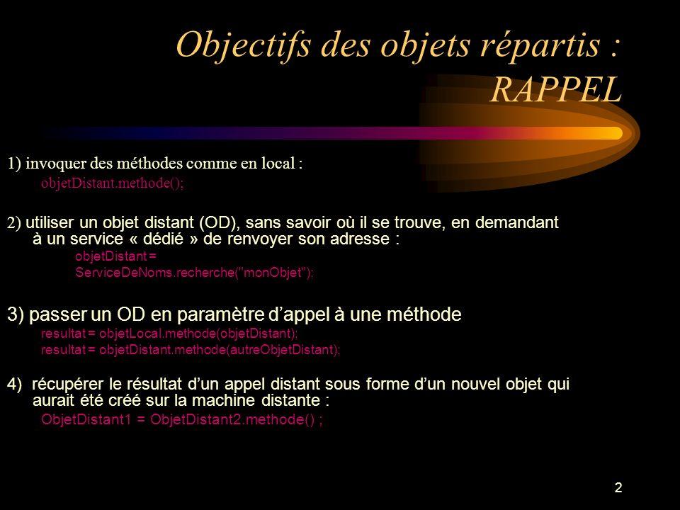 Objectifs des objets répartis : RAPPEL