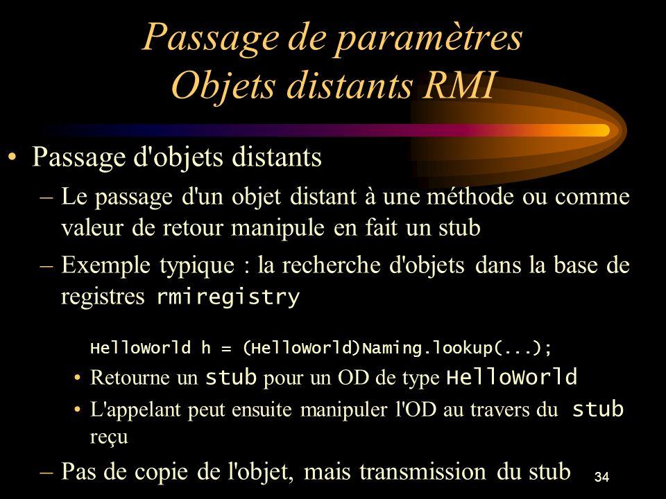 Passage de paramètres Objets distants RMI