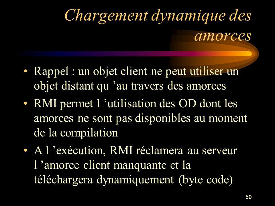 Chargement dynamique des amorces