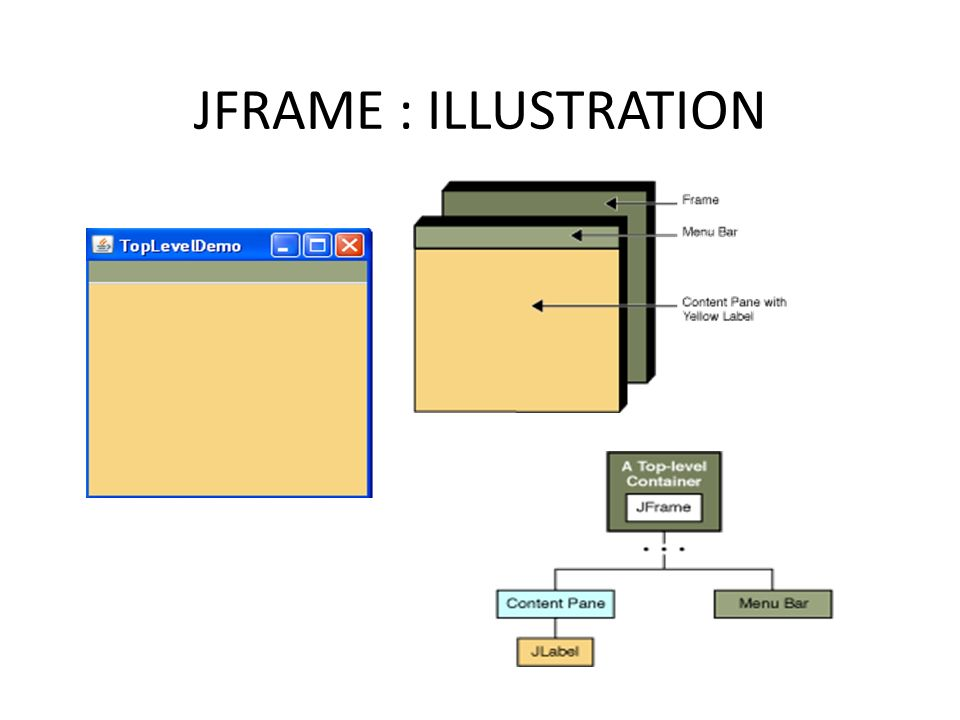 JFRAME : ILLUSTRATION 18