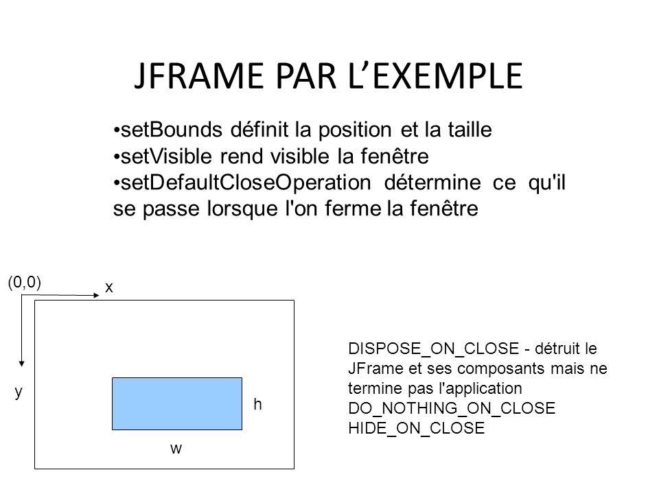 JFRAME PAR L'EXEMPLE setBounds définit la position et la taille