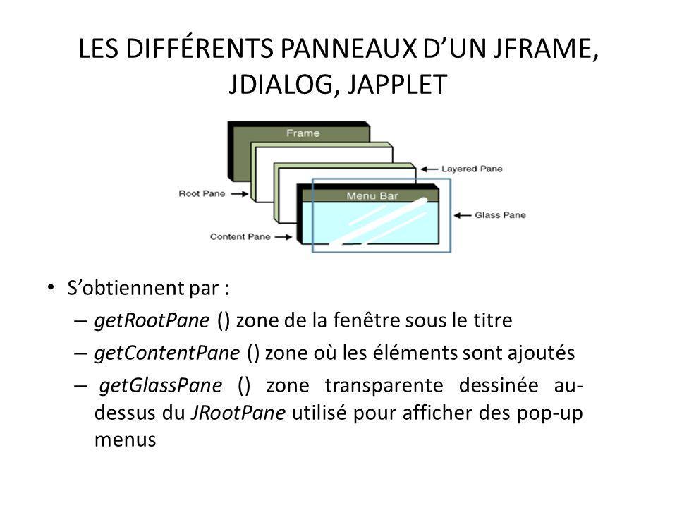 LES DIFFÉRENTS PANNEAUX D'UN JFRAME, JDIALOG, JAPPLET