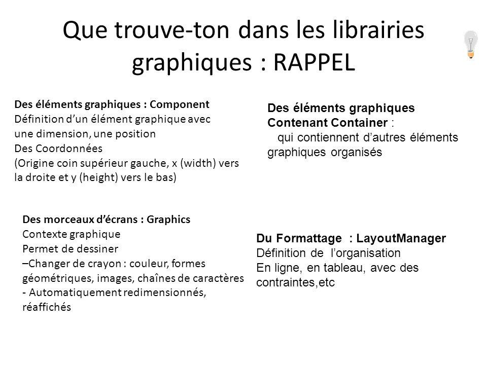 Que trouve-ton dans les librairies graphiques : RAPPEL