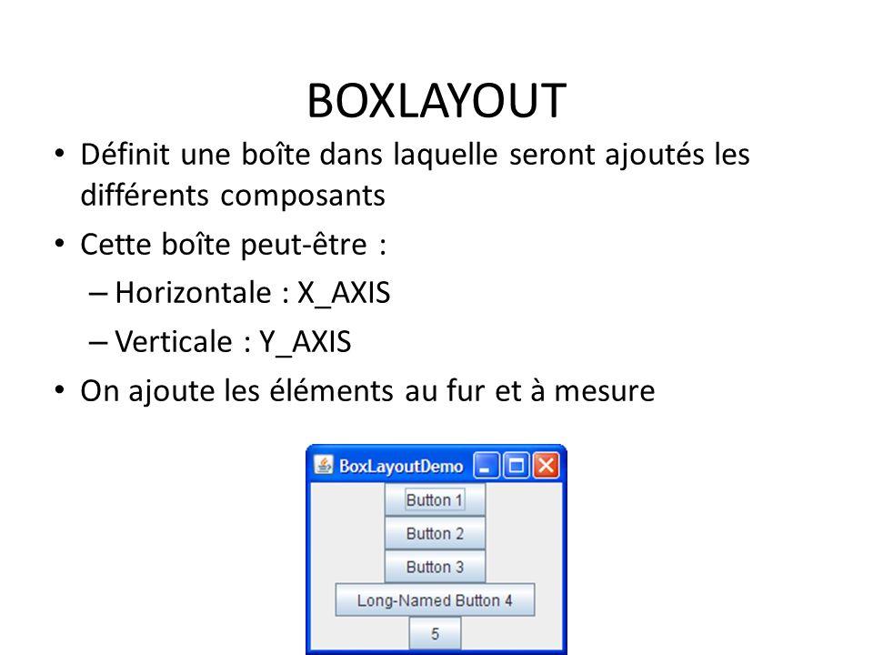 BOXLAYOUT Définit une boîte dans laquelle seront ajoutés les différents composants. Cette boîte peut-être :
