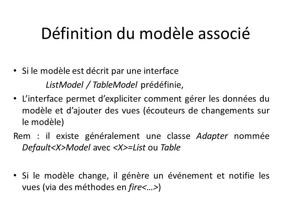 Définition du modèle associé