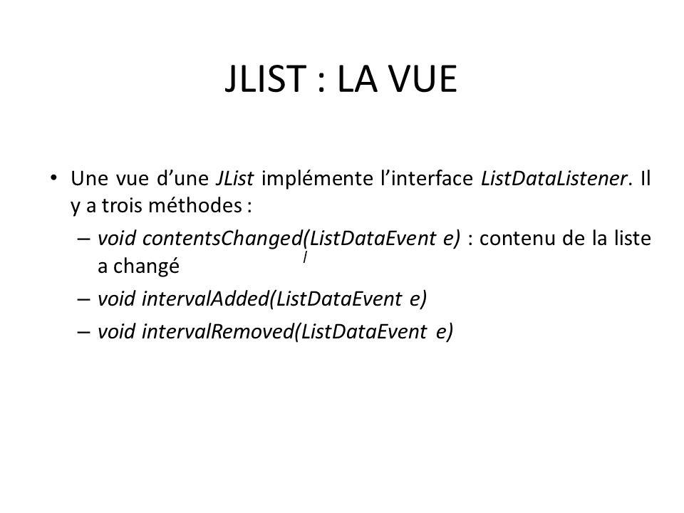 JLIST : LA VUE Une vue d'une JList implémente l'interface ListDataListener. Il y a trois méthodes :
