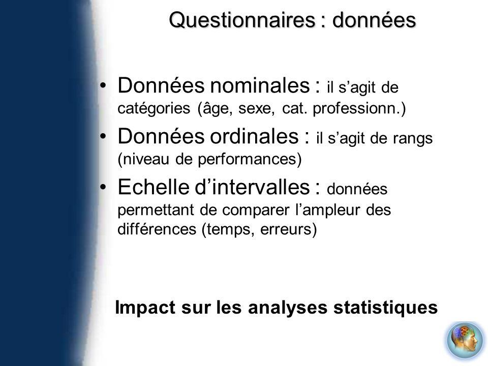 Questionnaires : données