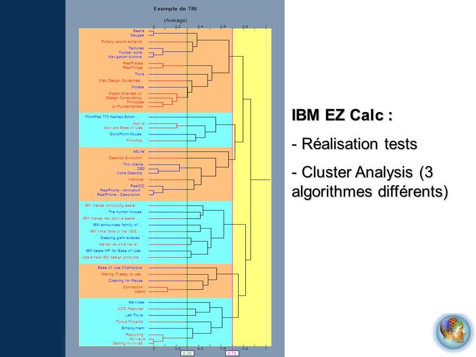IBM EZ Calc : Réalisation tests Cluster Analysis (3 algorithmes différents)