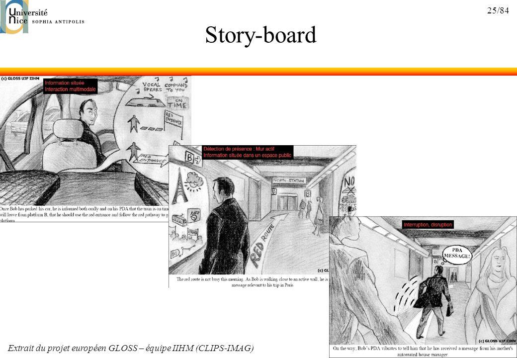 Story-board Extrait du projet européen GLOSS – équipe IIHM (CLIPS-IMAG)