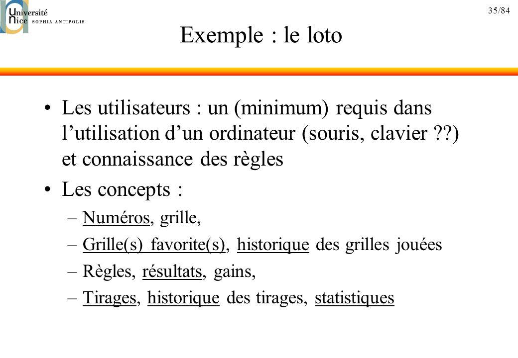Exemple : le loto Les utilisateurs : un (minimum) requis dans l'utilisation d'un ordinateur (souris, clavier ) et connaissance des règles.
