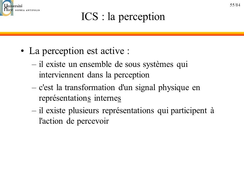 ICS : la perception La perception est active :