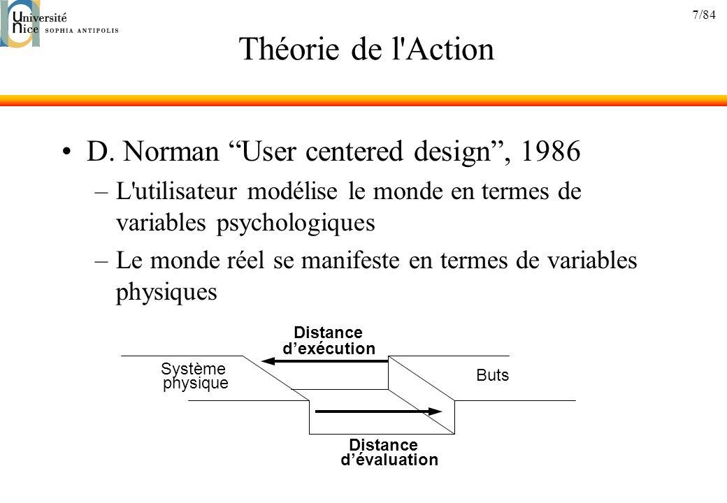 Théorie de l Action D. Norman User centered design , 1986