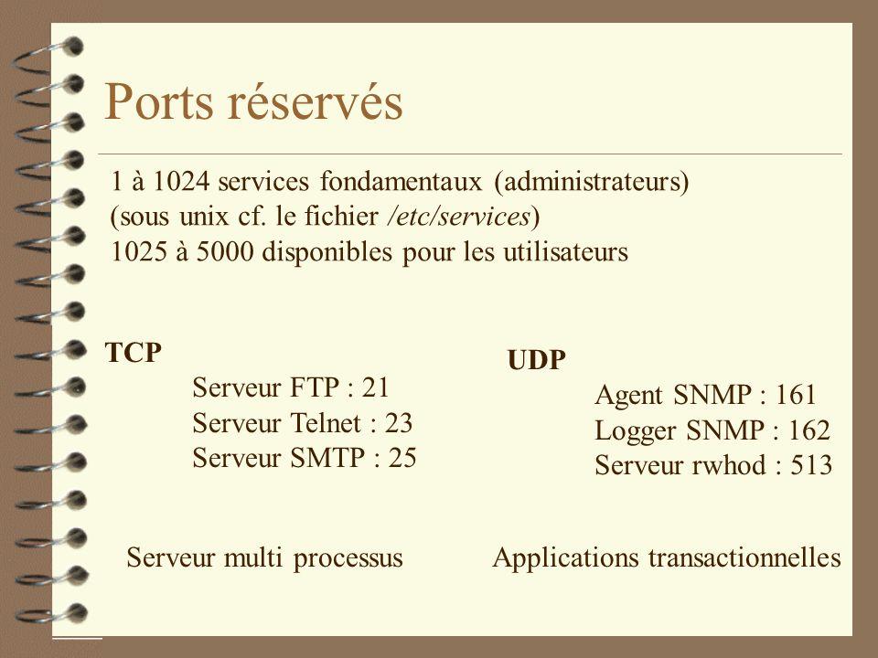 Ports réservés 1 à 1024 services fondamentaux (administrateurs)