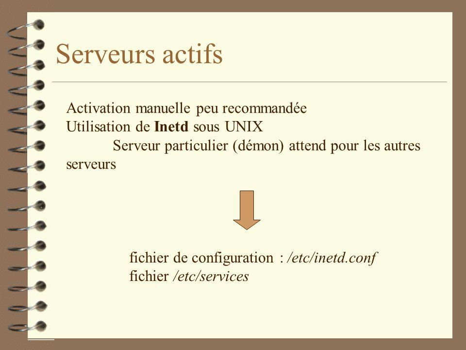 Serveurs actifs Activation manuelle peu recommandée
