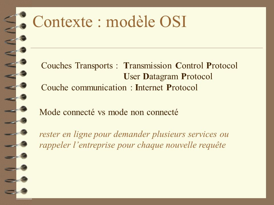 Contexte : modèle OSI Couches Transports : Transmission Control Protocol. User Datagram Protocol.