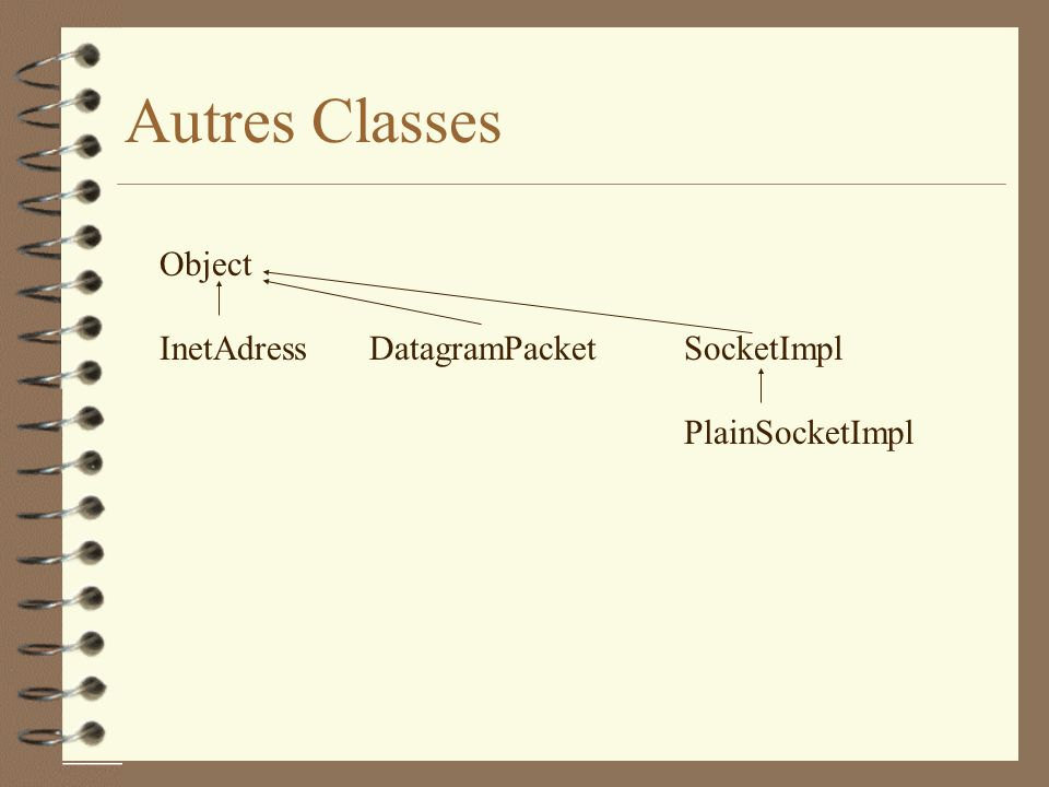 Autres Classes Object InetAdress DatagramPacket SocketImpl