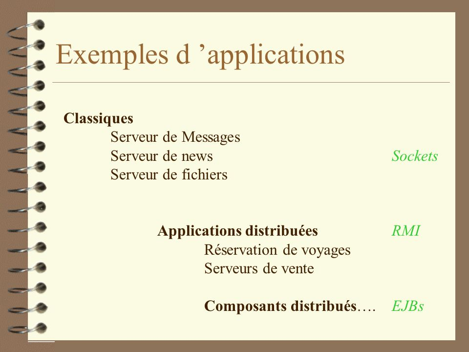 Exemples d 'applications