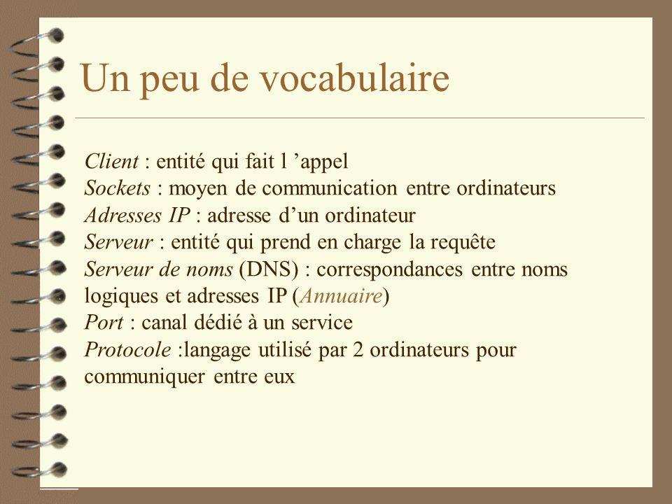 Un peu de vocabulaire Client : entité qui fait l 'appel