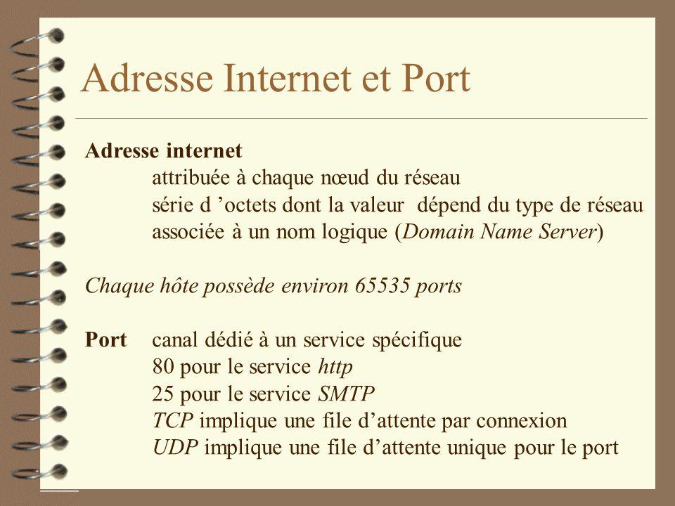 Adresse Internet et Port