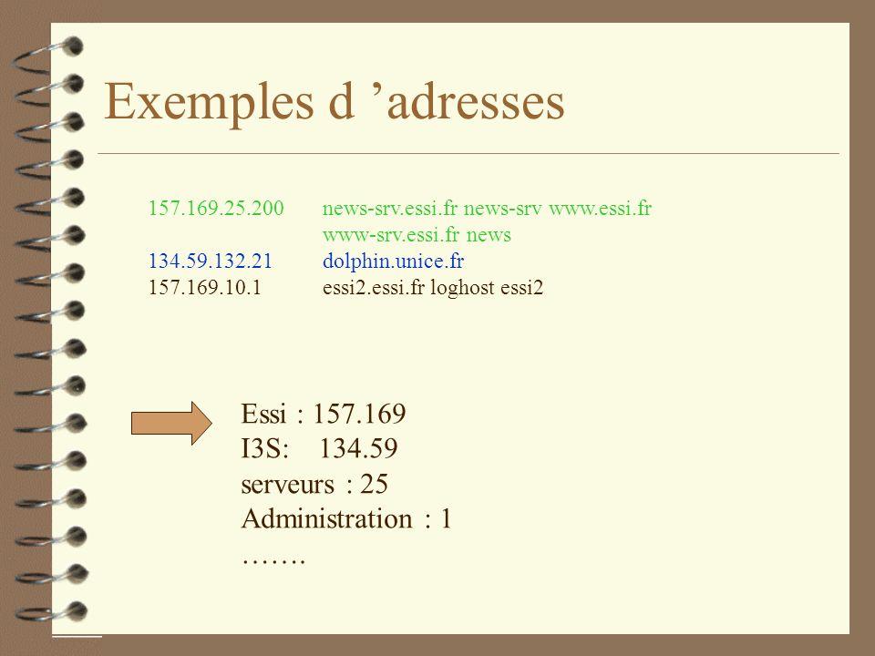 Exemples d 'adresses Essi : 157.169 I3S: 134.59 serveurs : 25