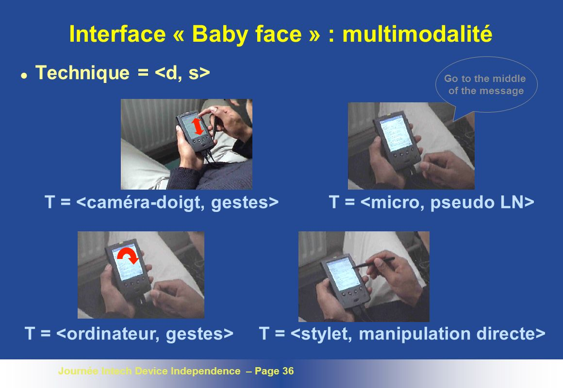Interface « Baby face » : multimodalité