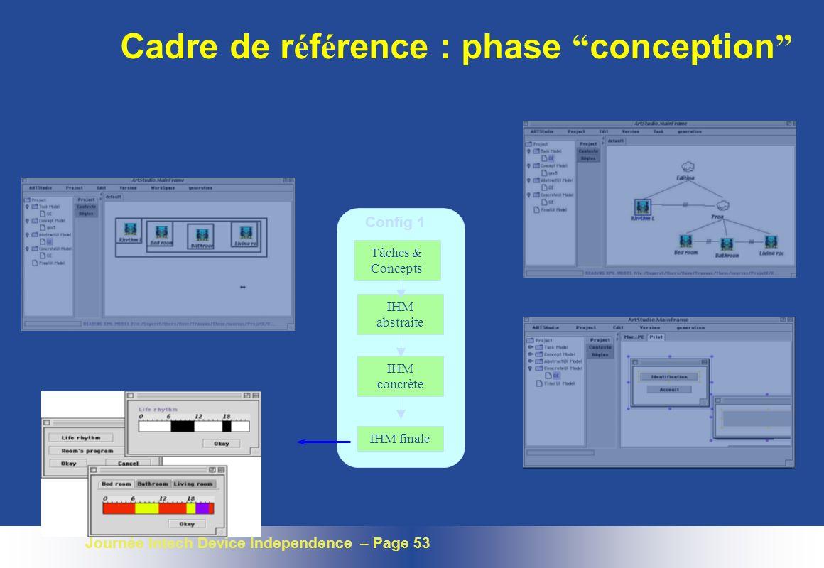 Cadre de référence : phase conception