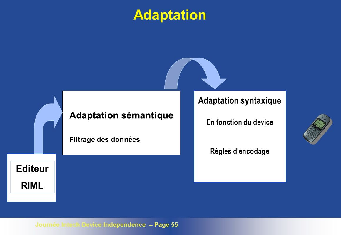 Adaptation syntaxique