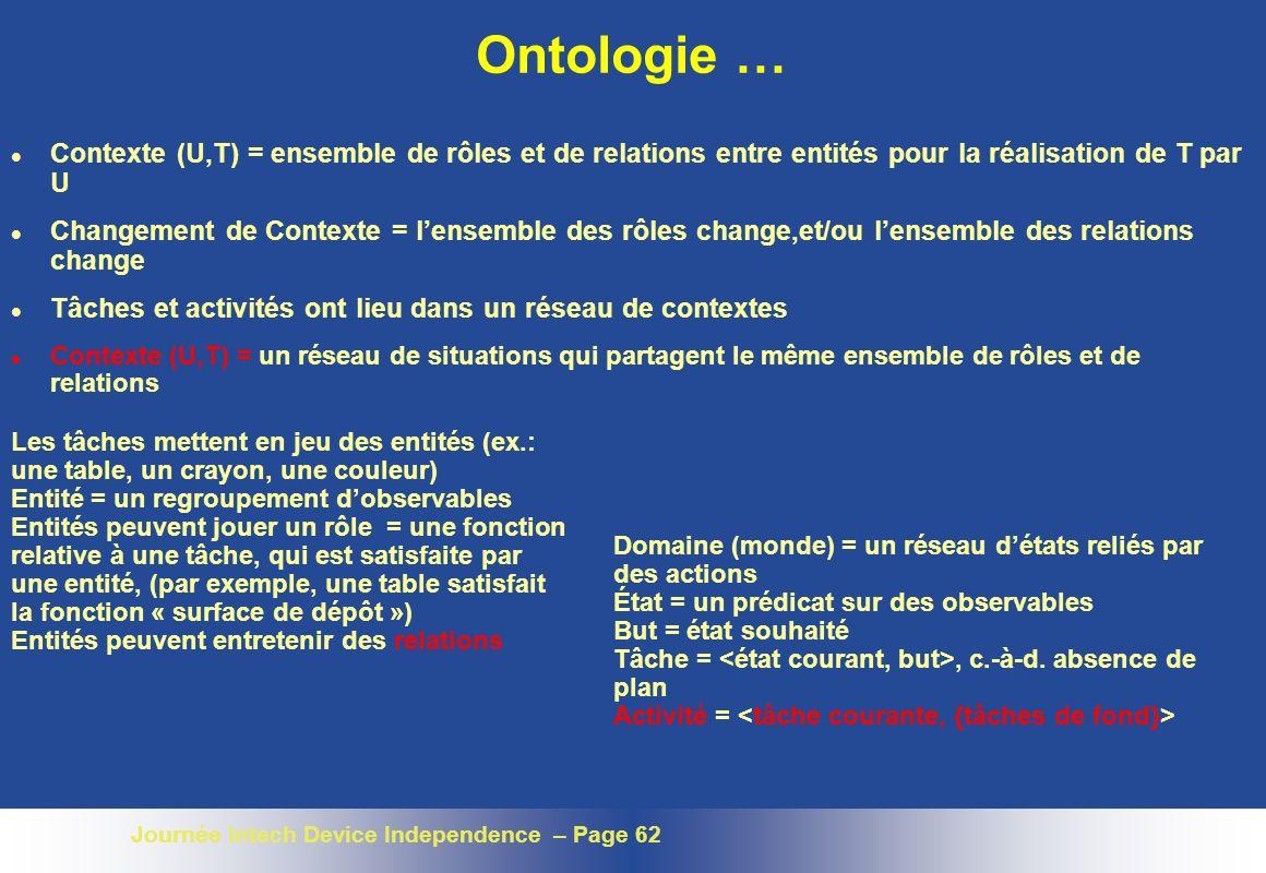 Ontologie … Contexte (U,T) = ensemble de rôles et de relations entre entités pour la réalisation de T par U.