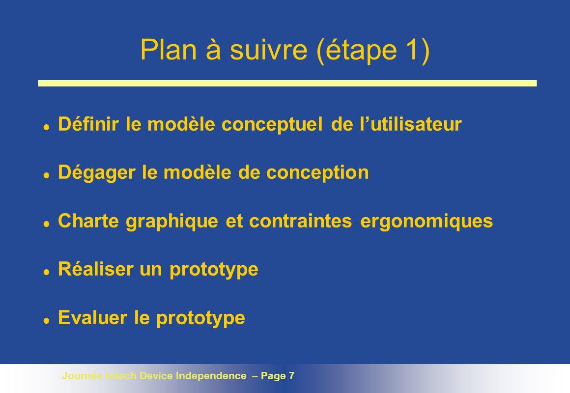 Plan à suivre (étape 1) Définir le modèle conceptuel de l'utilisateur