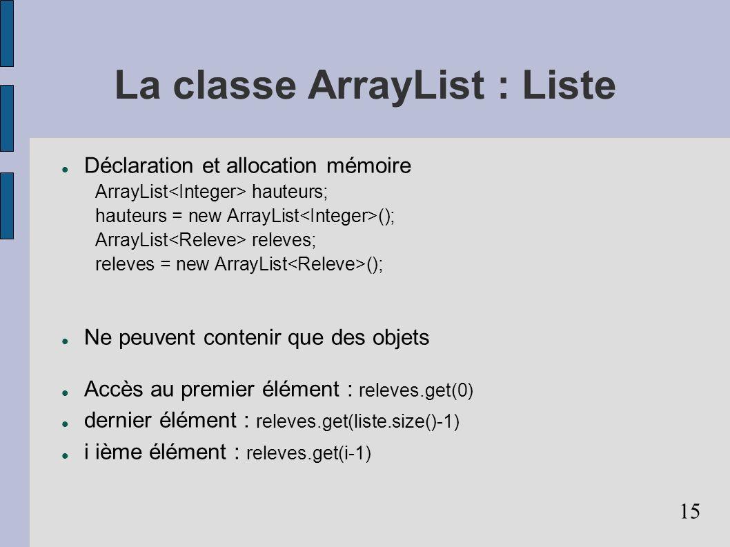 La classe ArrayList : Liste