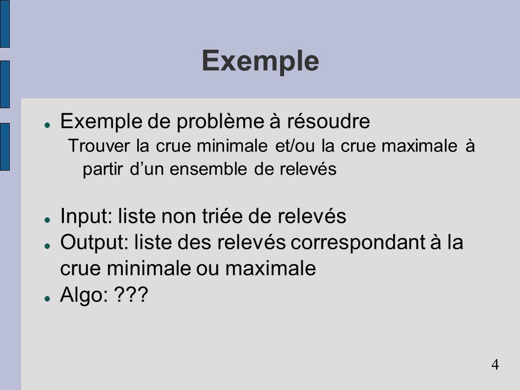 Exemple Exemple de problème à résoudre