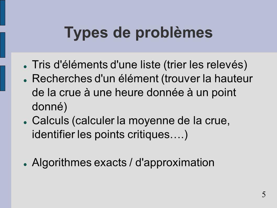 Types de problèmes Tris d éléments d une liste (trier les relevés)