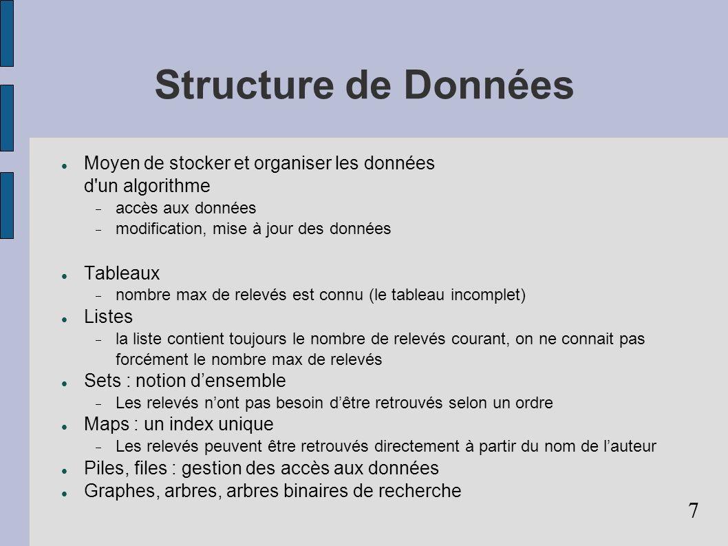 Structure de Données Moyen de stocker et organiser les données d un algorithme. accès aux données.