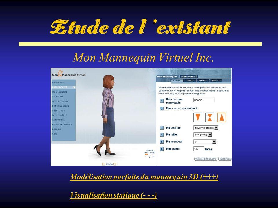 Mon Mannequin Virtuel Inc.