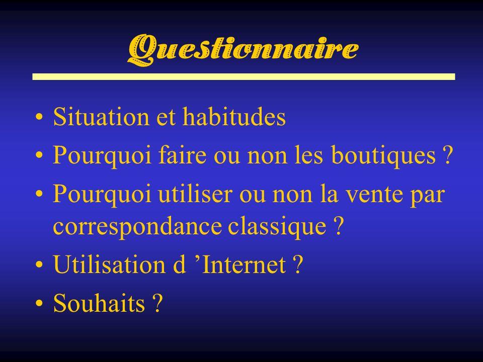 Questionnaire Situation et habitudes