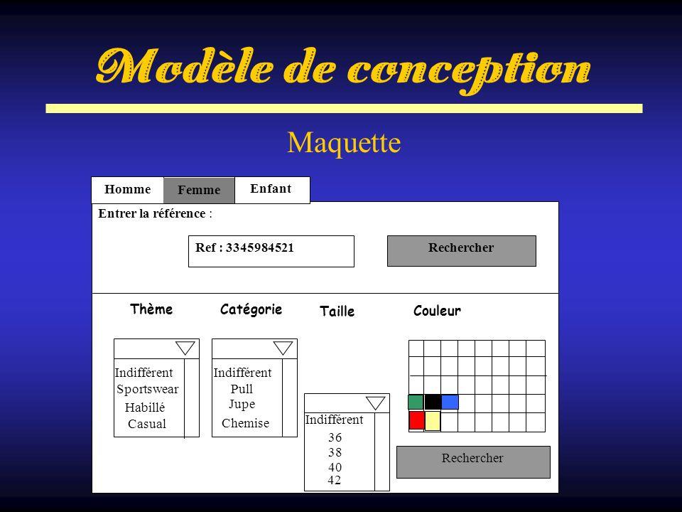 Modèle de conception Maquette Entrer la référence : Ref : 3345984521