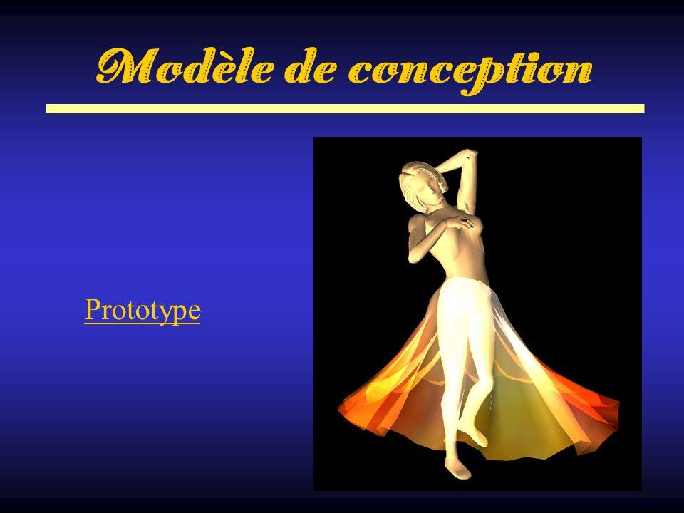 Modèle de conception Prototype