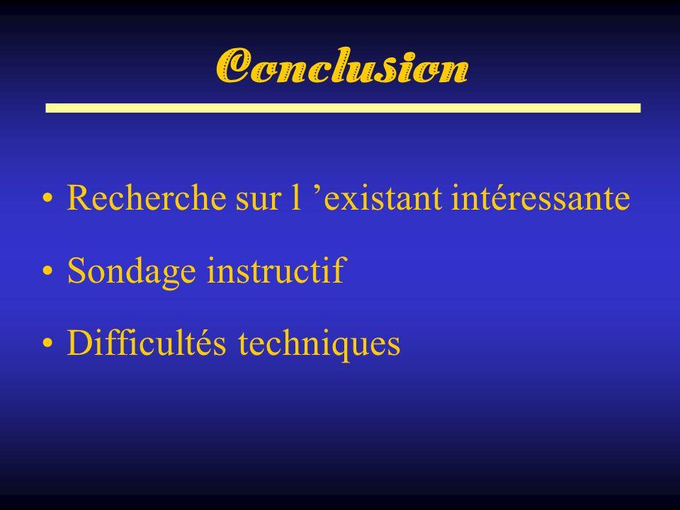 Conclusion Recherche sur l 'existant intéressante Sondage instructif
