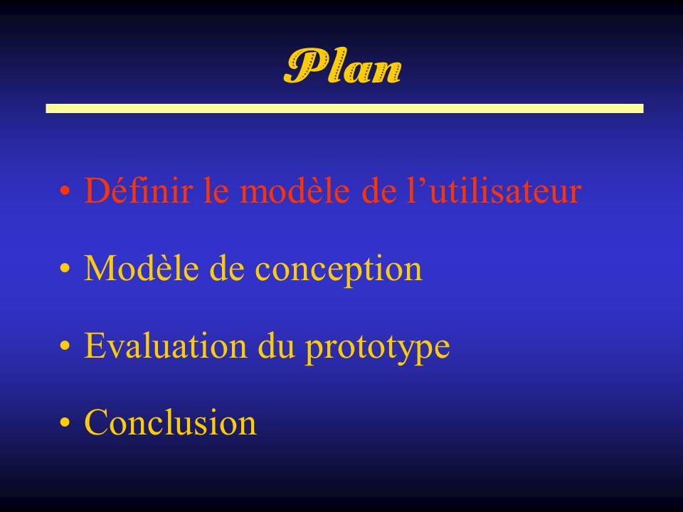 Plan Définir le modèle de l'utilisateur Modèle de conception