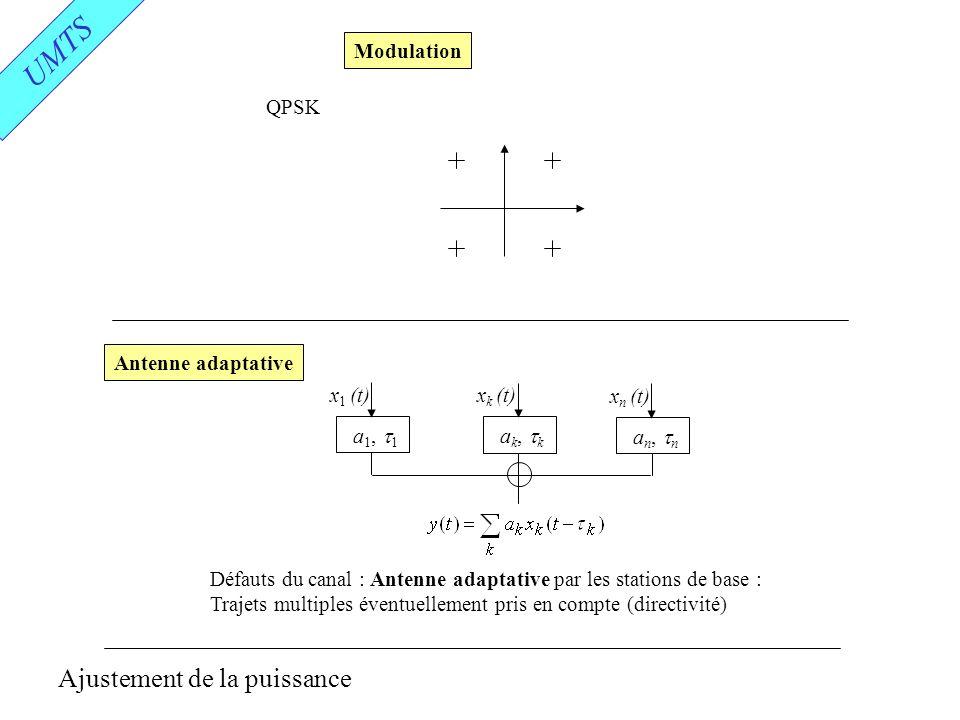UMTS Ajustement de la puissance Modulation QPSK Antenne adaptative